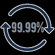 99.99% Uptime